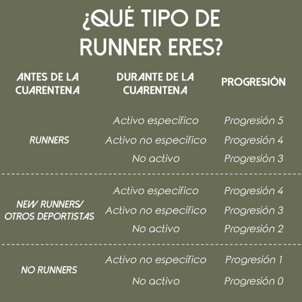 runner-confinamiento